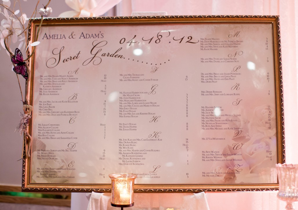 Wedding Place Card Table Ideas Unique Wedding Reception Ideas