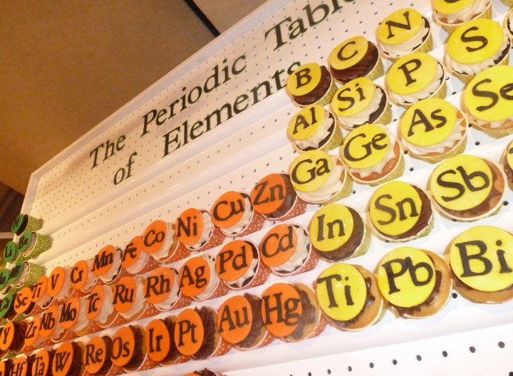 Cool Party Favors Science With